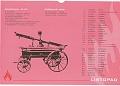 Kalendář 2006 Čmelíny – Víska